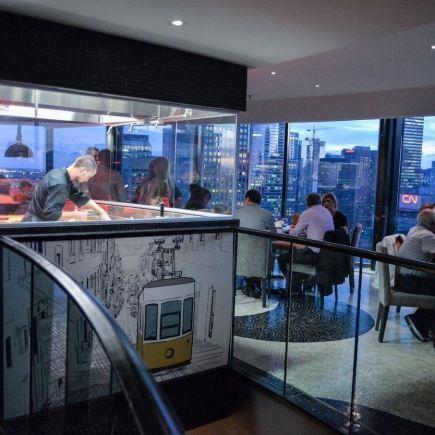 Portus 360 Restaurant RestoMontreal